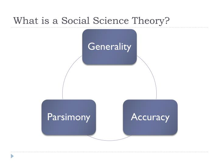 What is a Social Science Theory?