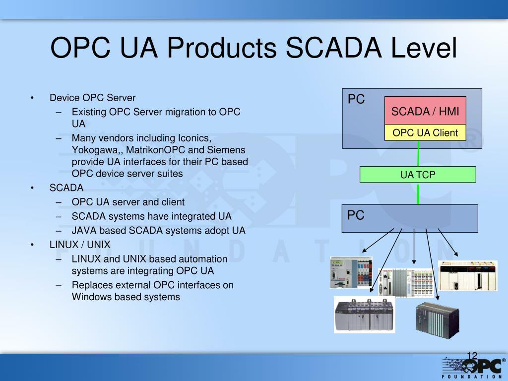PPT - OPC FOUNDATION 2012 PowerPoint Presentation - ID:6259828