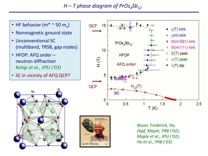 Ppt h t phase diagram of pros 4 sb 12 powerpoint presentation qcp ccuart Choice Image