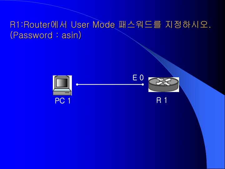 R1 router user mode password asin