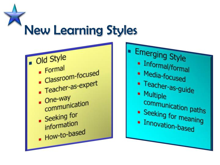 New Learning Styles
