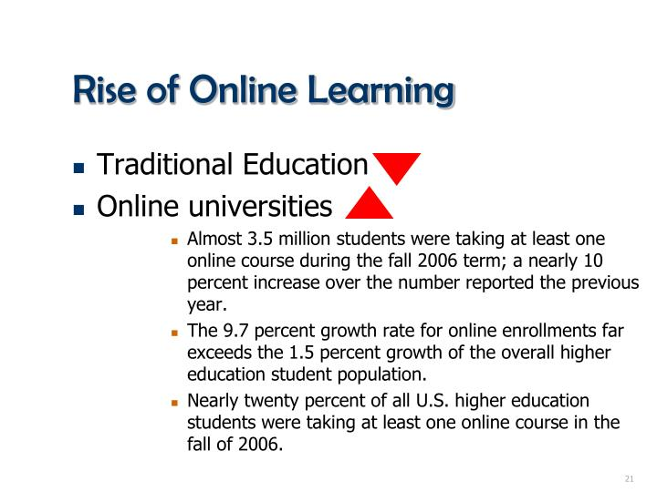 Rise of Online Learning