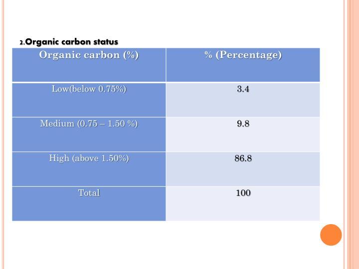 2.Organic carbon status