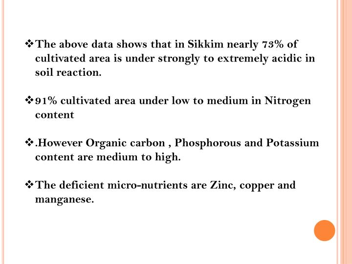 The above data shows that in Sikkim nearly 73%