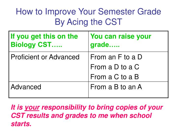 How to improve your semester grade by acing the cst