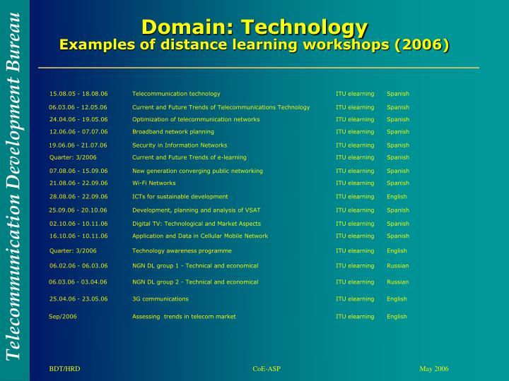15.08.05 - 18.08.06Telecommunication technologyITU elearningSpanish