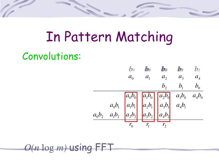 In Pattern Matching