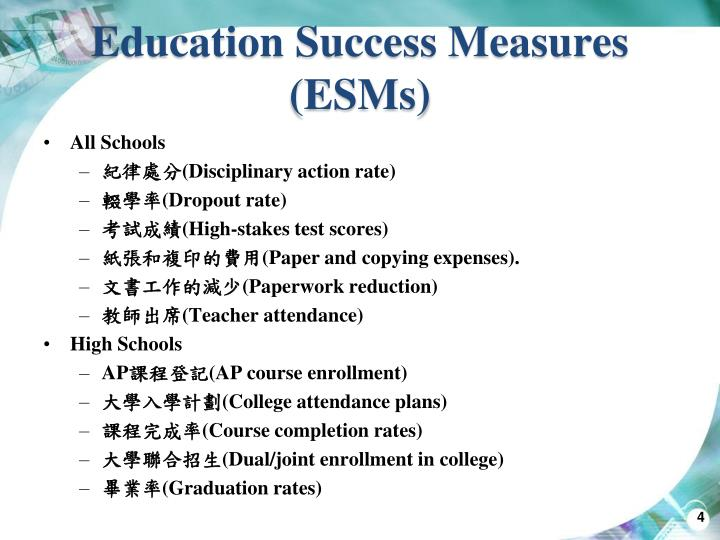 Education Success Measures (ESMs)