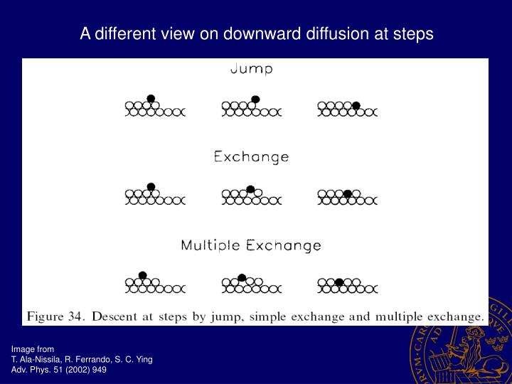 A different view on downward diffusion at steps