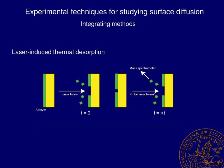 Experimental techniques for studying surface diffusion