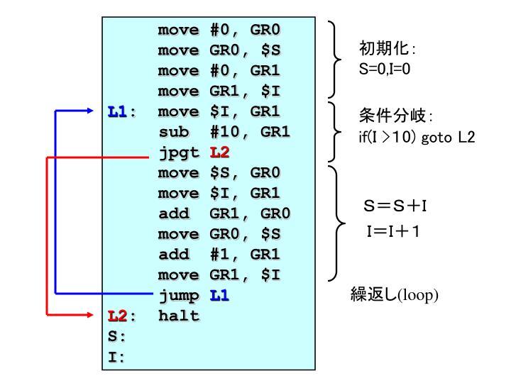 move #0, GR0