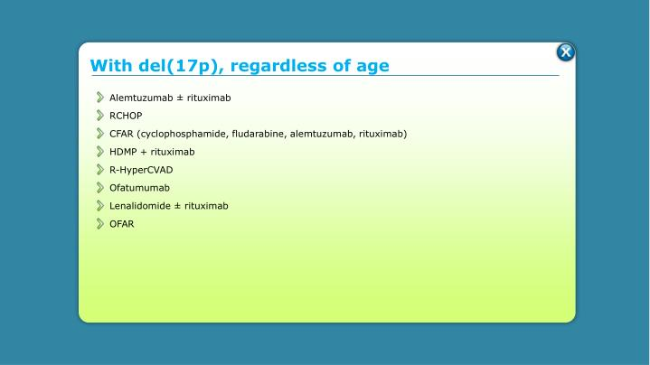 With del(17p), regardless of age