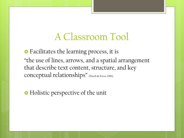 A Classroom Tool