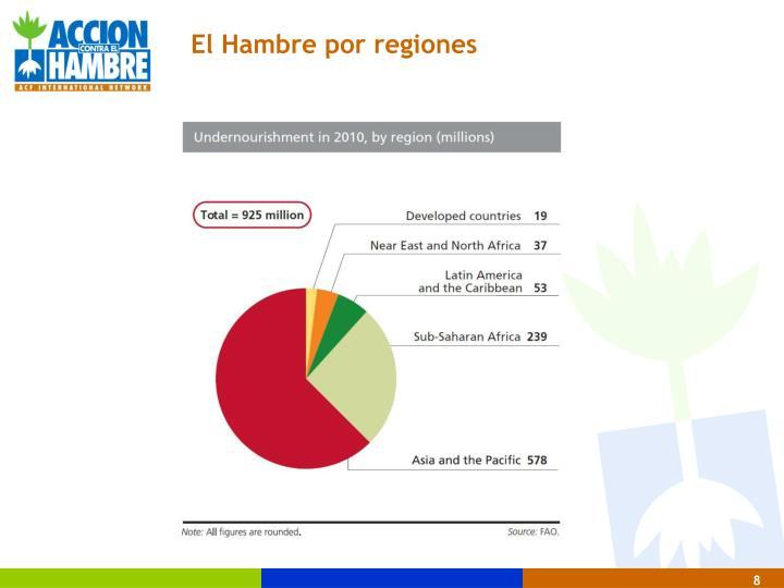 El Hambre por regiones