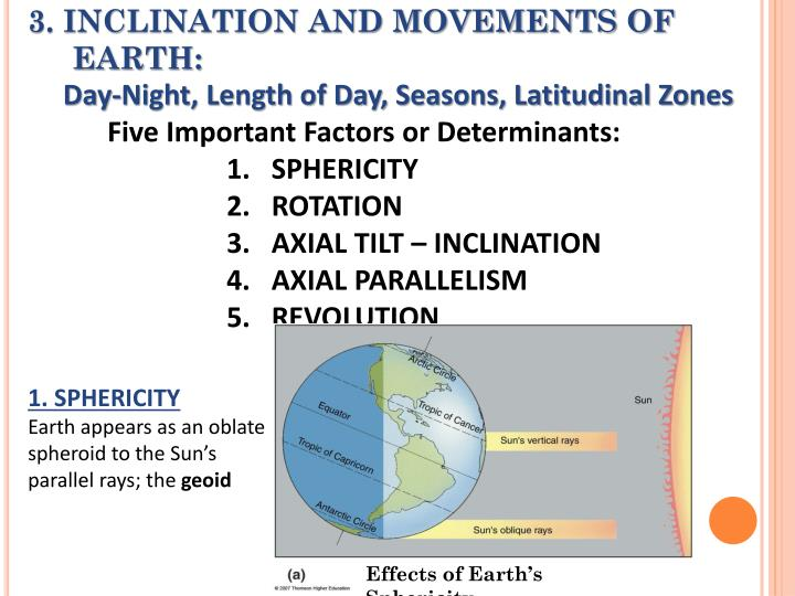 3. INCLINATION AND MOVEMENTS OF EARTH: