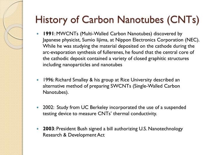 History of carbon nanotubes cnts