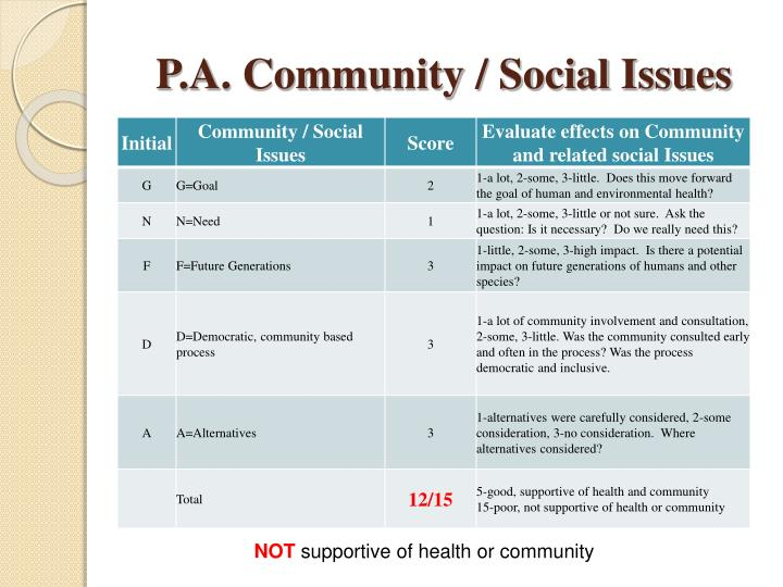 P.A. Community / Social Issues