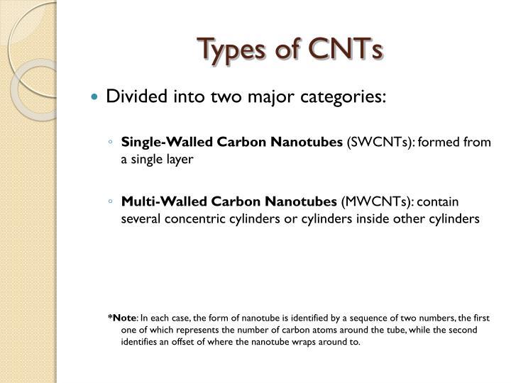 Types of CNTs