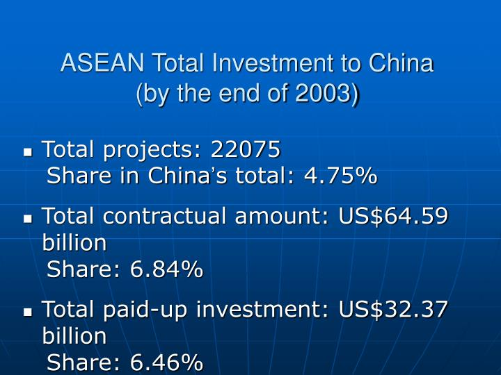 ASEAN Total Investment to China