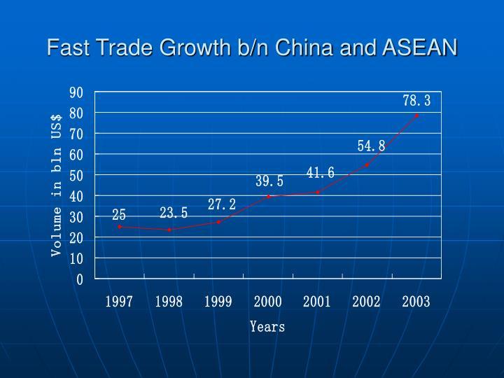 Fast Trade Growth b/n China and ASEAN