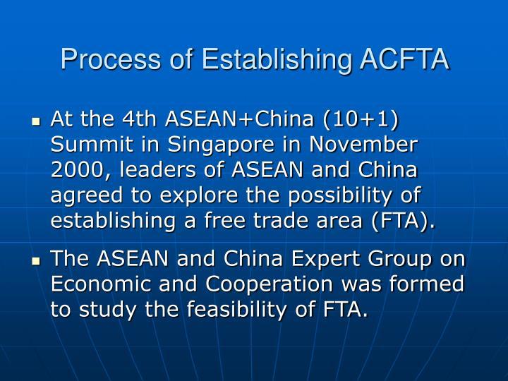 Process of Establishing ACFTA