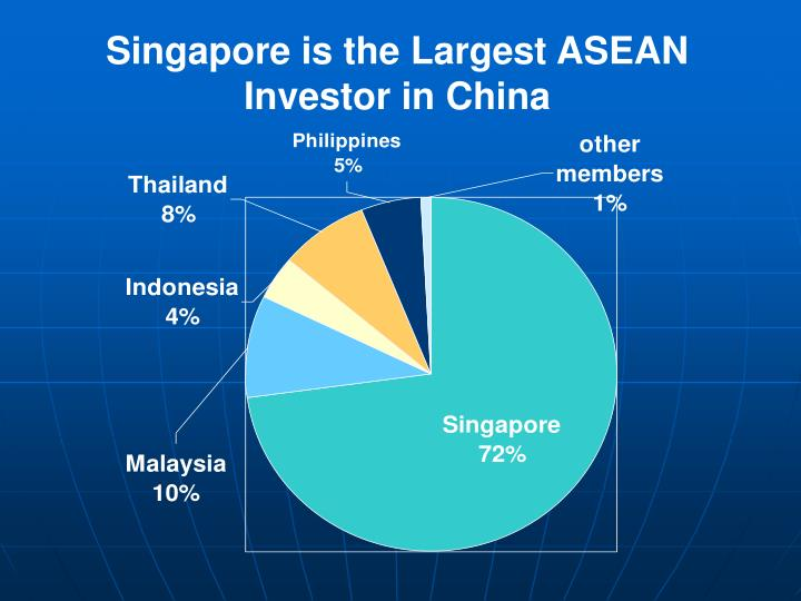 Singapore is the Largest ASEAN Investor in China