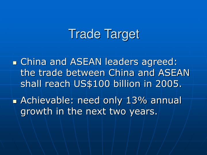 Trade Target