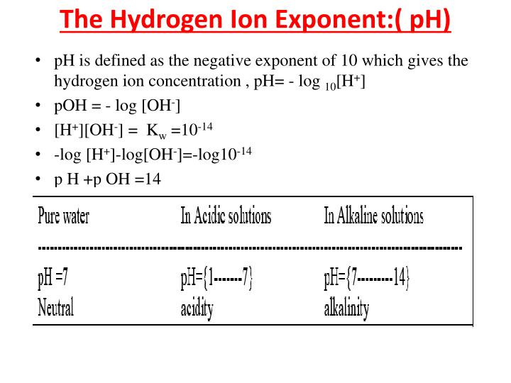 The Hydrogen Ion Exponent:( pH)
