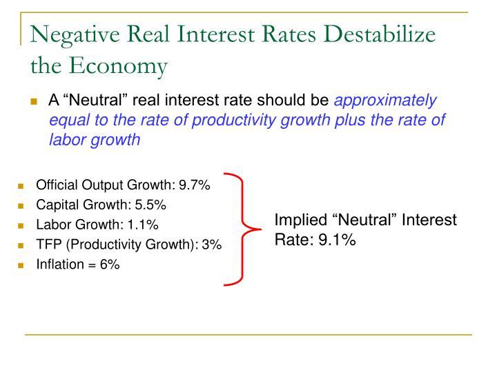 Negative Real Interest Rates Destabilize the Economy