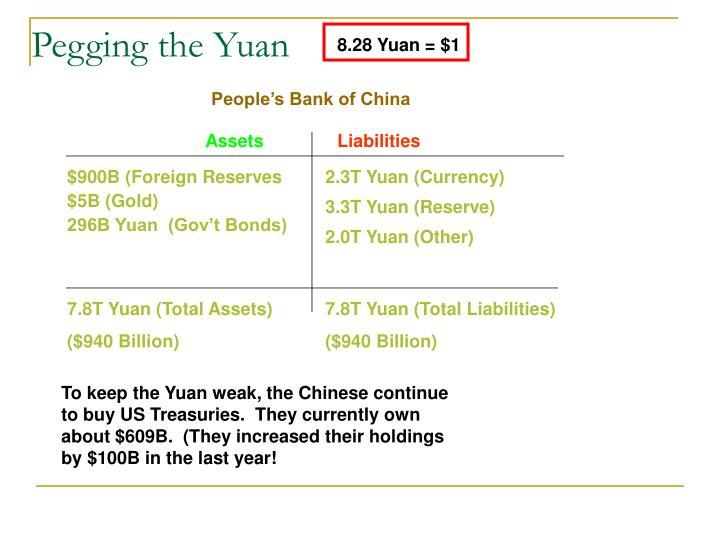Pegging the Yuan