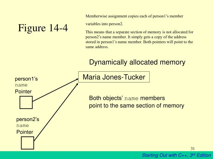 Memberwise assignment copies each of person1's member variables into person2.