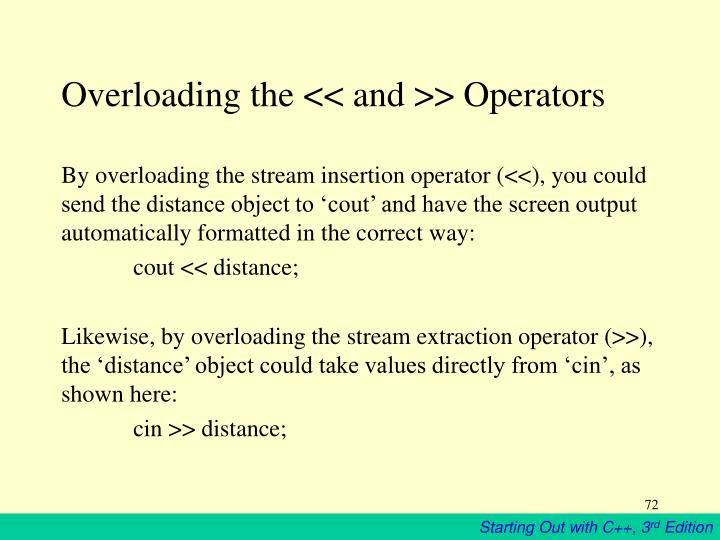 Overloading the << and >> Operators