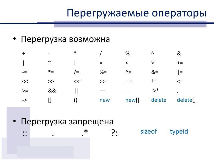 Перегружаемые операторы