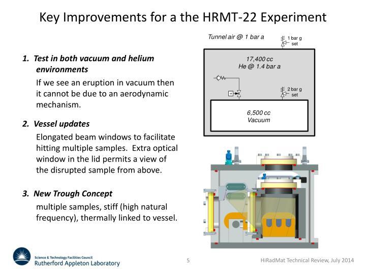 Key Improvements for a the HRMT-22 Experiment