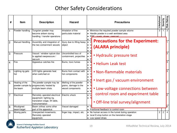 Other Safety Considerations