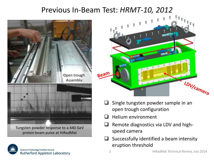 Previous in beam test hrmt 10 2012