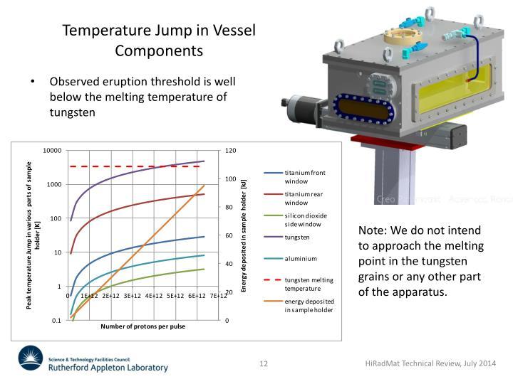 Temperature Jump in Vessel Components