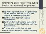 engineer s depiction of the public health decision making process