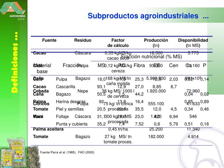 Subproductos agroindustriales  ...