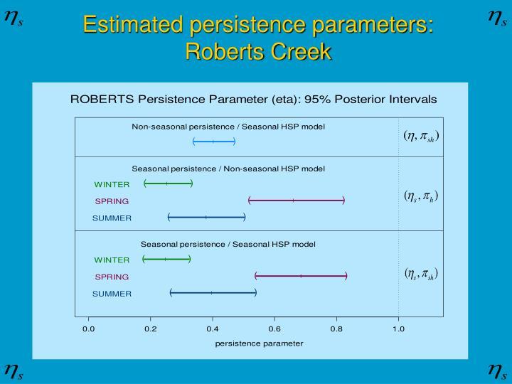 Estimated persistence parameters: