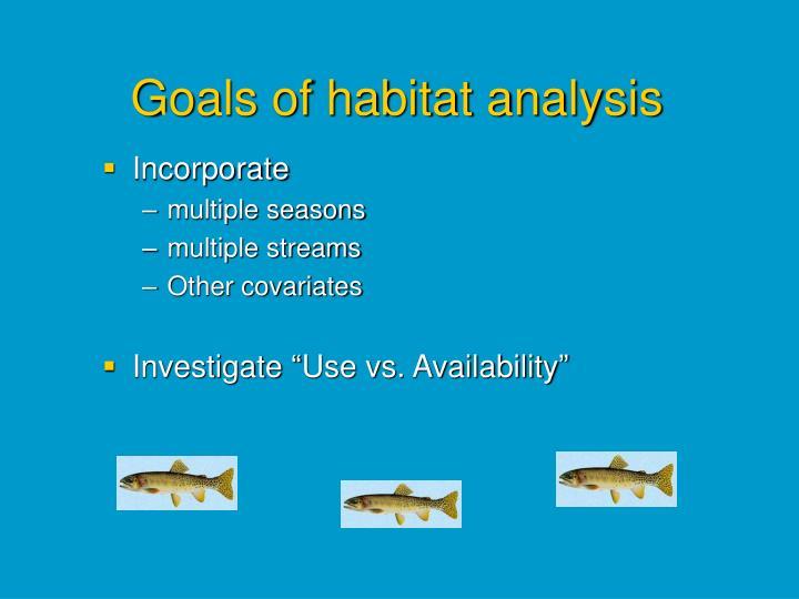 Goals of habitat analysis