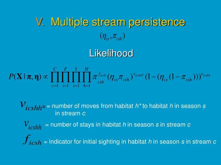 = number of stays in habitat