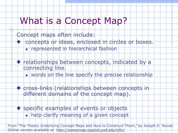 what is a concept map n.