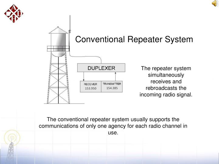 Conventional Repeater System