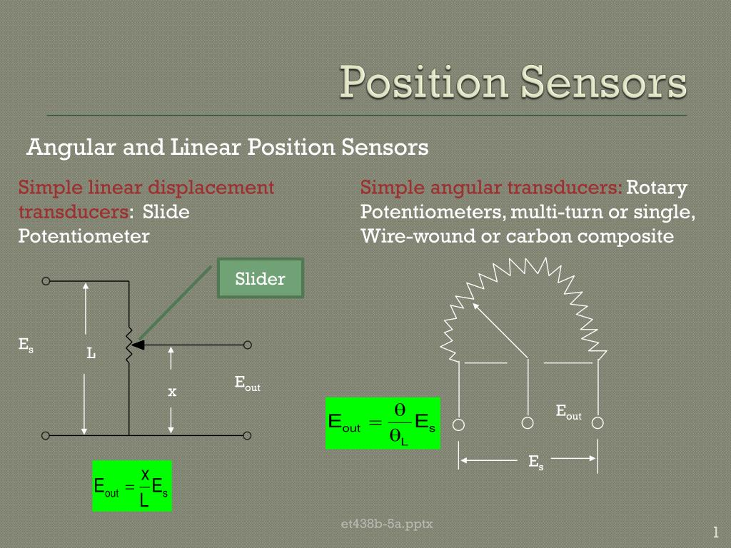PPT - Position Sensors PowerPoint Presentation - ID:6265491