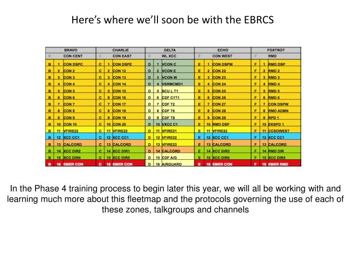 Here's where we'll soon be with the EBRCS