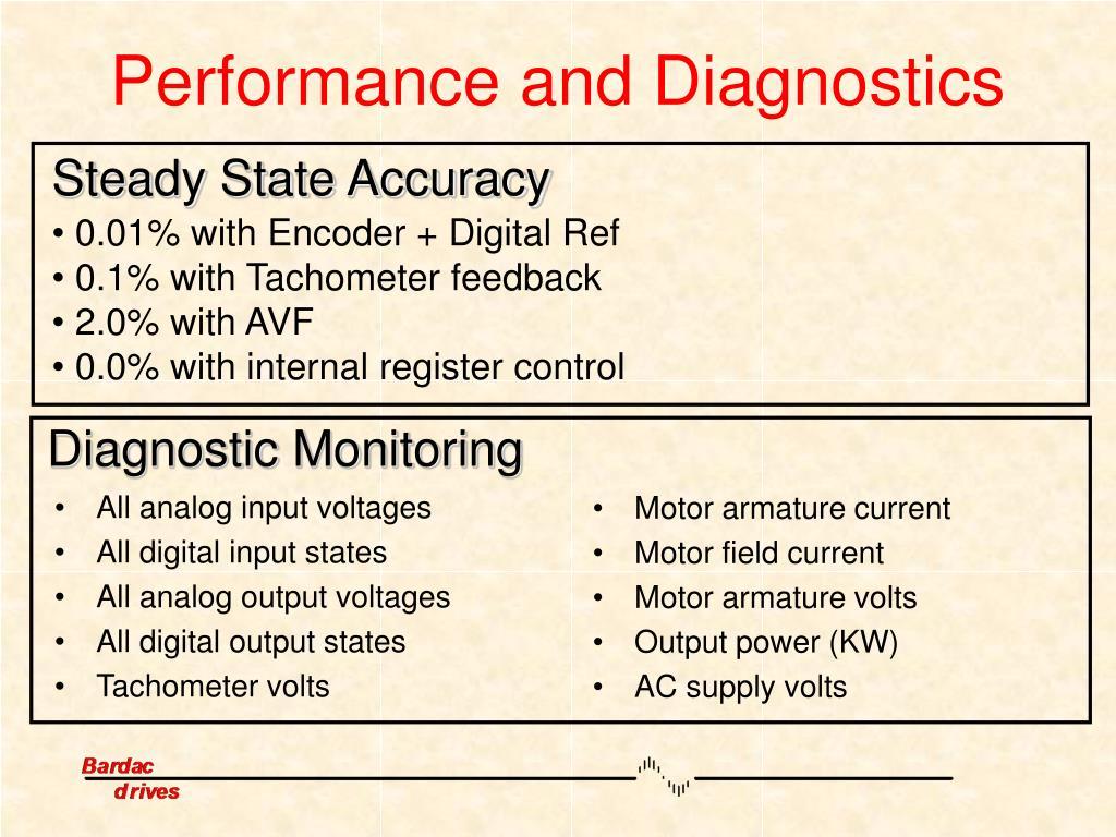 PPT - Bardac drives PowerPoint Presentation - ID:6266217