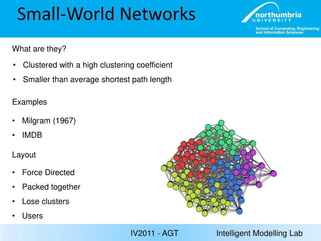 PPT - Node-Attribute Graph Layout for Small-World Networks