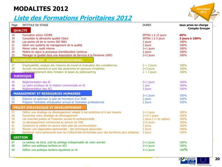 MODALITES 2012