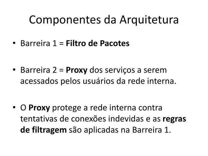 Componentes da Arquitetura
